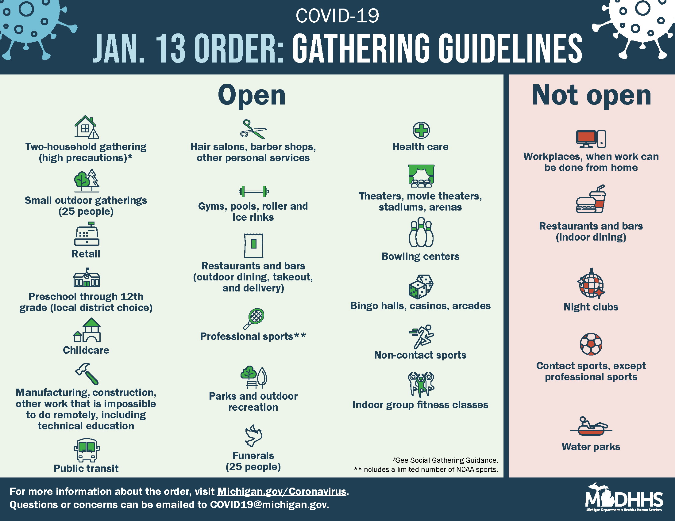 January 13 covid gathering guidelines